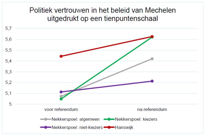 referendum01